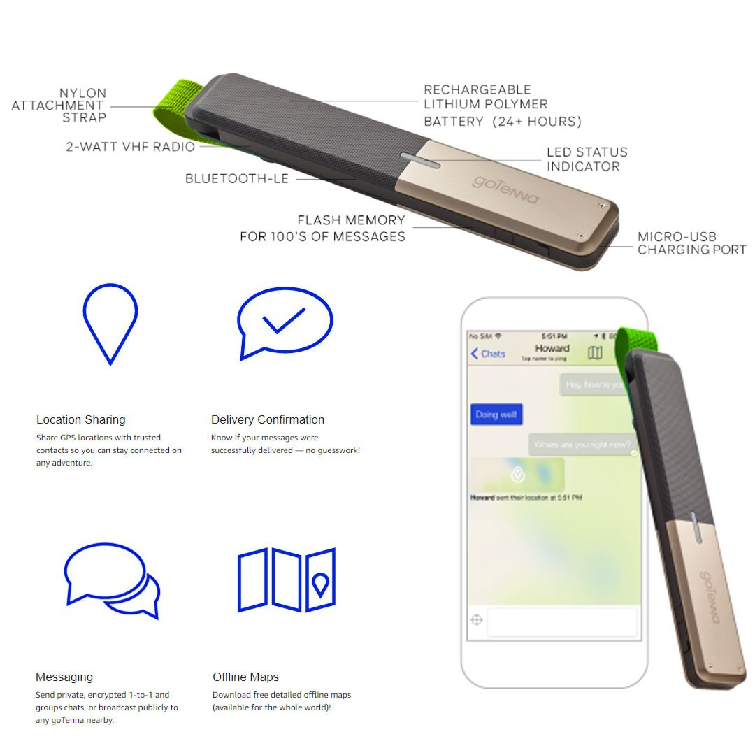 Offline Text GPS Tracker Device