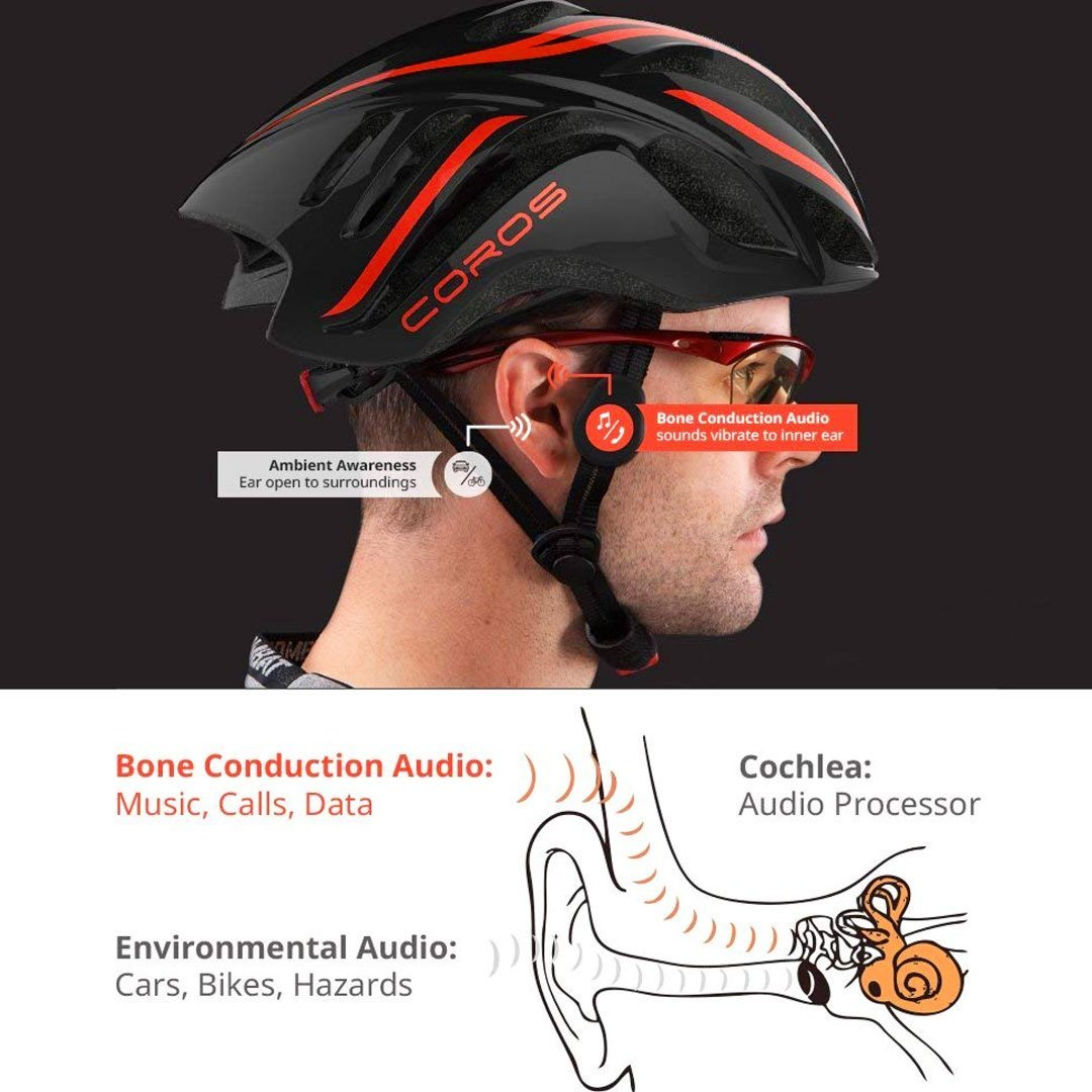 Best Bike Helmet Cycle Gear